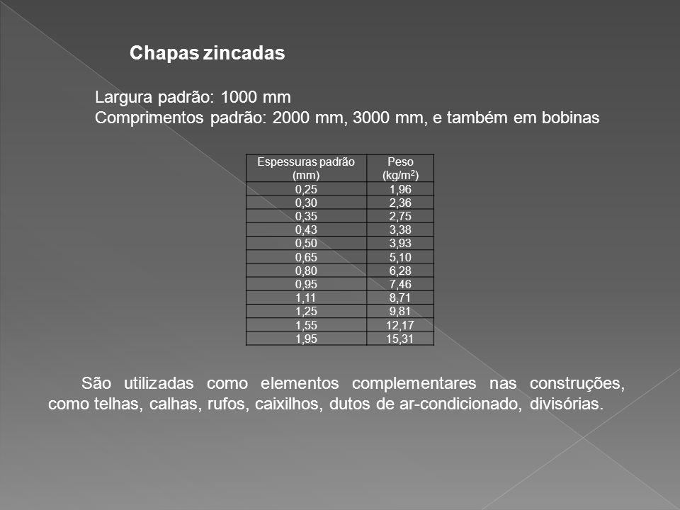 Comprimentos padrão: 2000 mm, 3000 mm, e também em bobinas