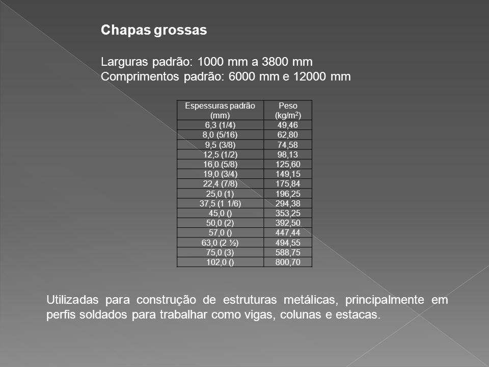 Larguras padrão: 1000 mm a 3800 mm