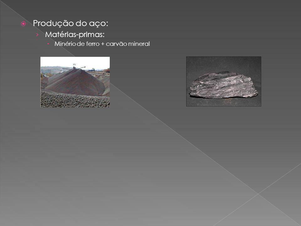 Produção do aço: Matérias-primas: Minério de ferro + carvão mineral