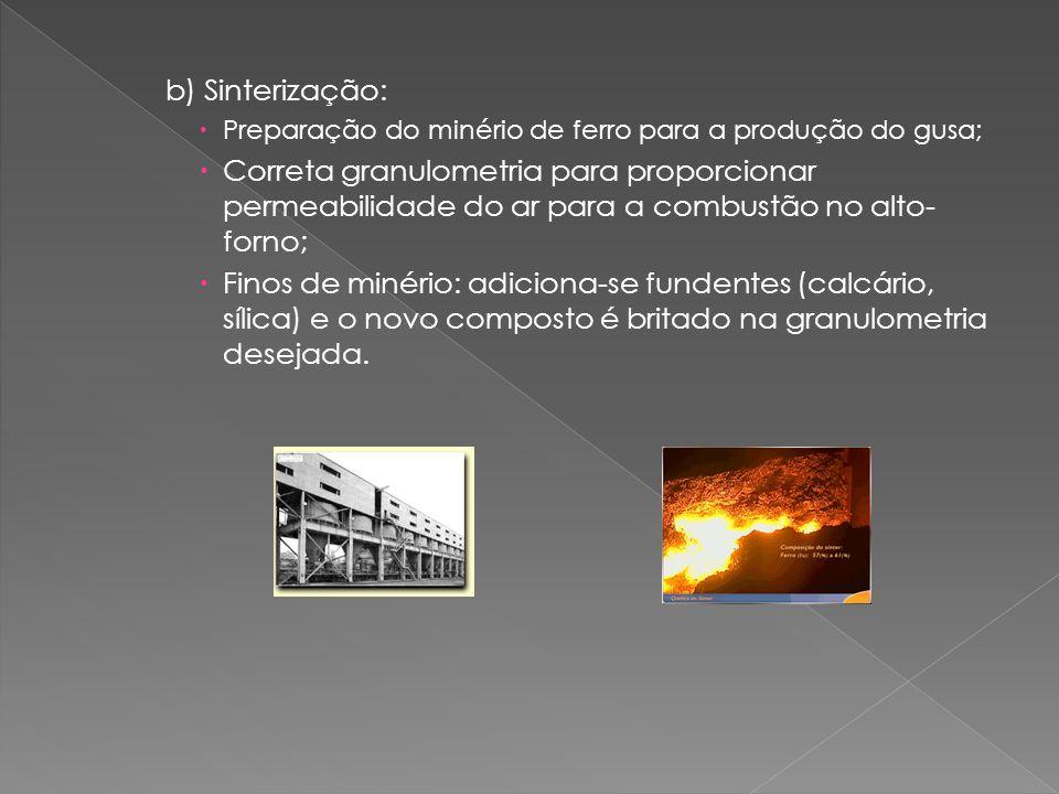 b) Sinterização: Preparação do minério de ferro para a produção do gusa;