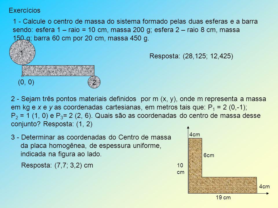 150 g; barra 60 cm por 20 cm, massa 450 g.