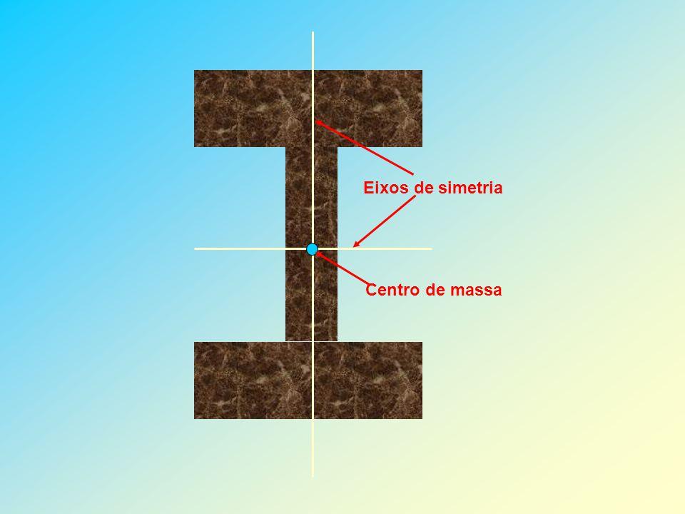 Eixos de simetria Centro de massa