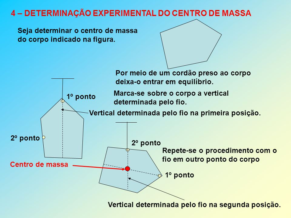 4 – DETERMINAÇÃO EXPERIMENTAL DO CENTRO DE MASSA