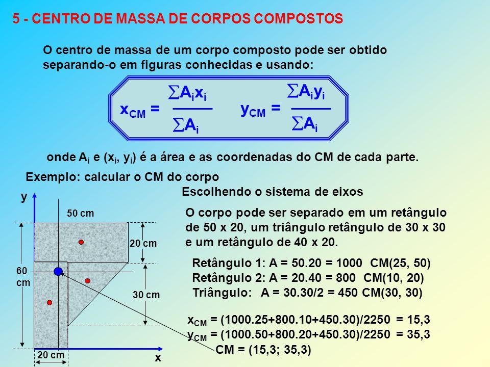 xCM = Aixi Ai yCM = Aiyi 5 - CENTRO DE MASSA DE CORPOS COMPOSTOS