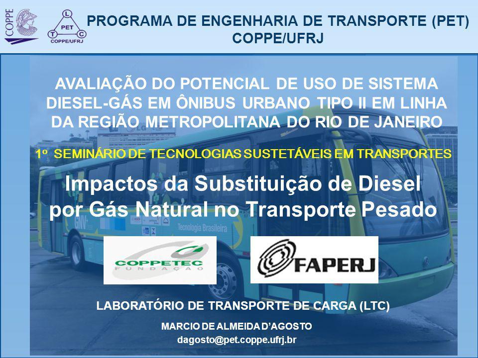 PROGRAMA DE ENGENHARIA DE TRANSPORTE (PET)
