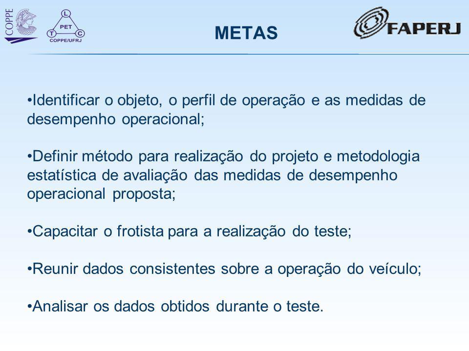 METAS Identificar o objeto, o perfil de operação e as medidas de desempenho operacional;