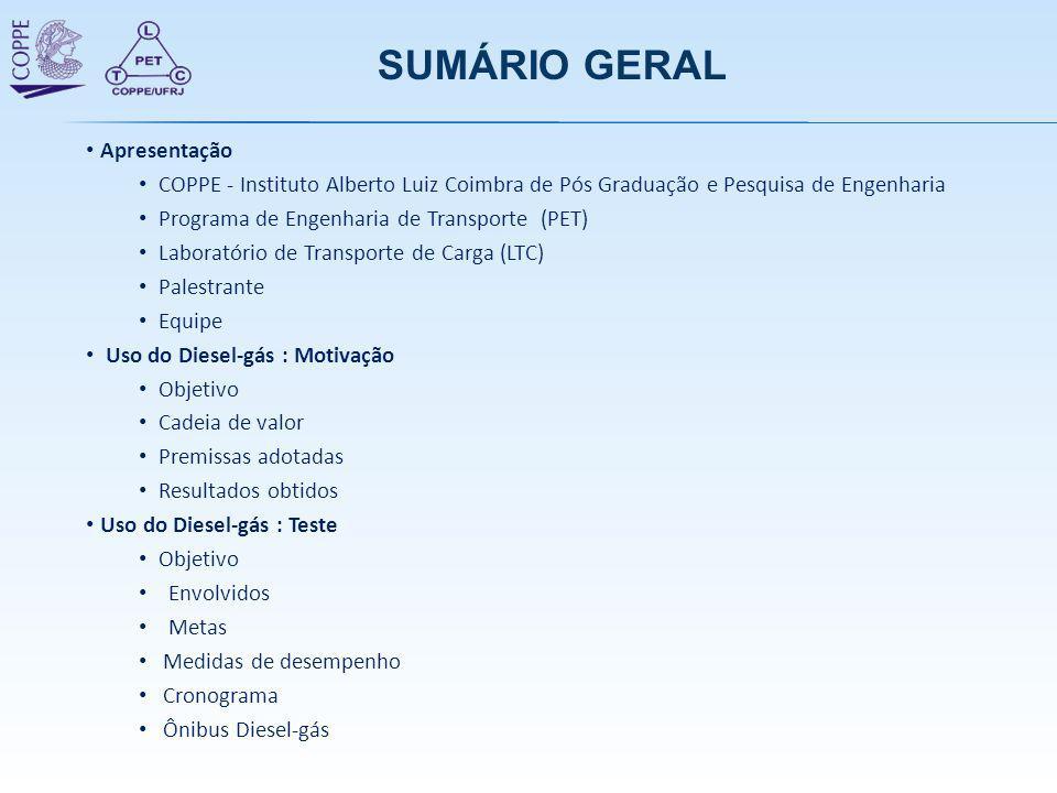 SUMÁRIO GERAL Apresentação