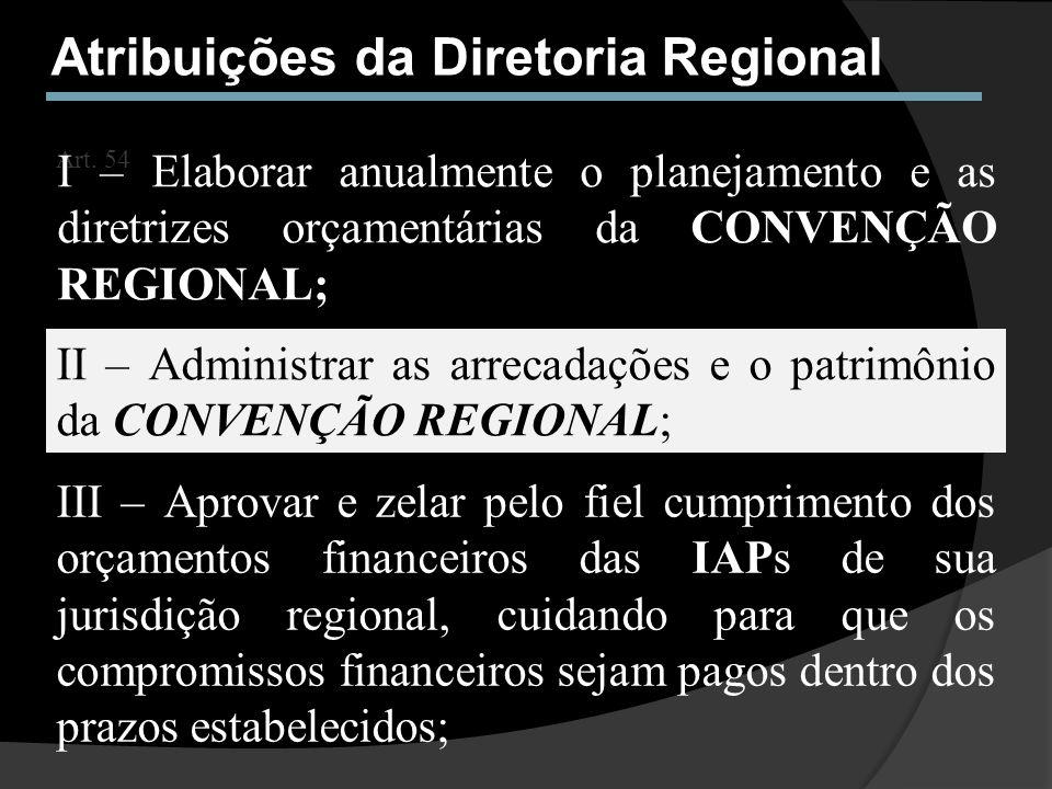 Atribuições da Diretoria Regional