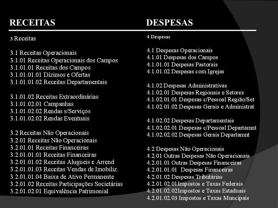 RECEITAS DESPESAS