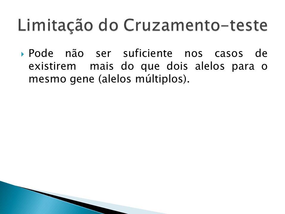 Limitação do Cruzamento-teste