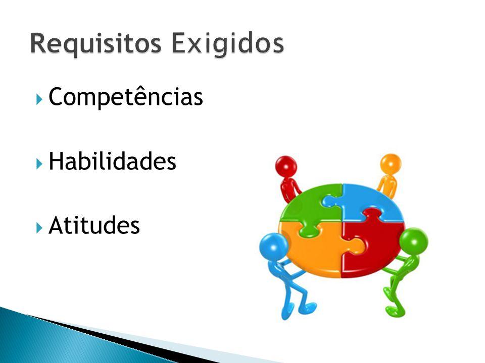 Requisitos Exigidos Competências Habilidades Atitudes