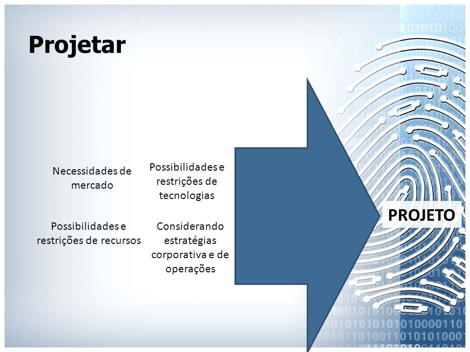 Projetar PROJETO Possibilidades e restrições de tecnologias