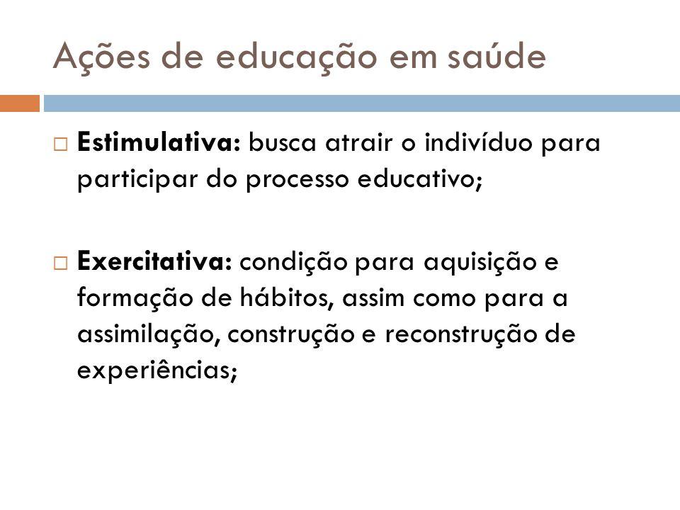 Ações de educação em saúde