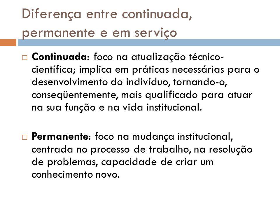 Diferença entre continuada, permanente e em serviço