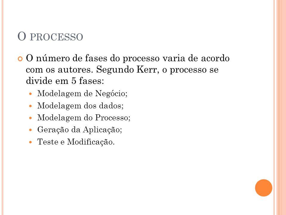 O processo O número de fases do processo varia de acordo com os autores. Segundo Kerr, o processo se divide em 5 fases: