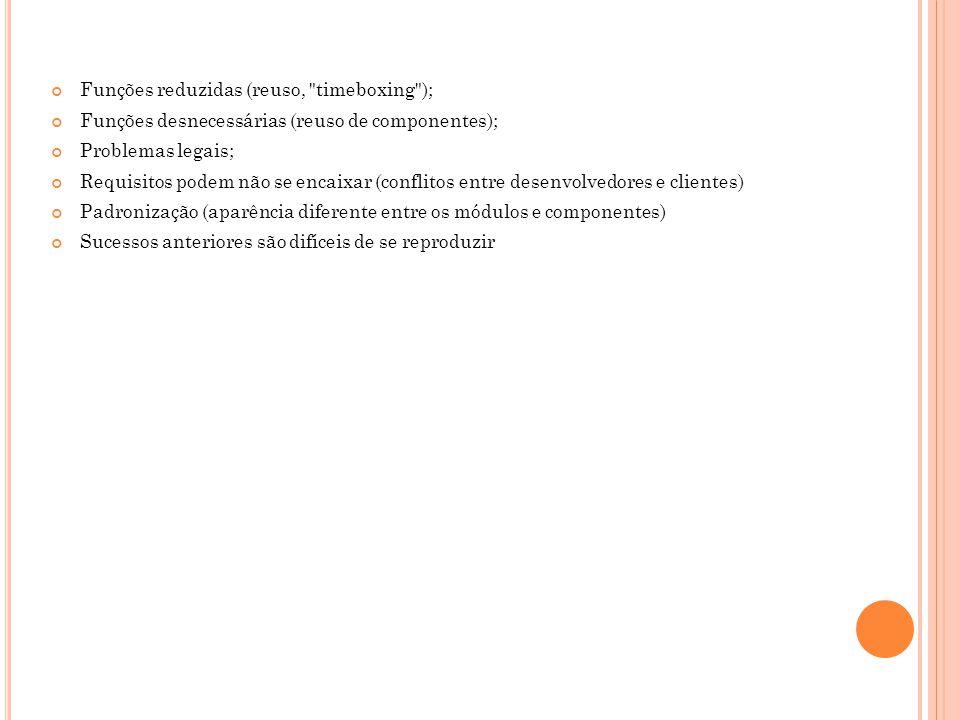 Funções reduzidas (reuso, timeboxing );