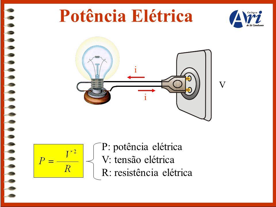 Potência Elétrica i V i P: potência elétrica V: tensão elétrica R: resistência elétrica