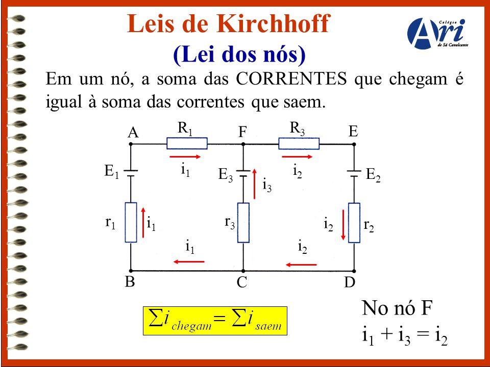 Leis de Kirchhoff (Lei dos nós) No nó F i1 + i3 = i2