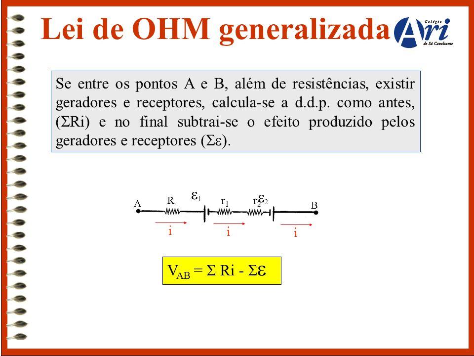 Lei de OHM generalizada