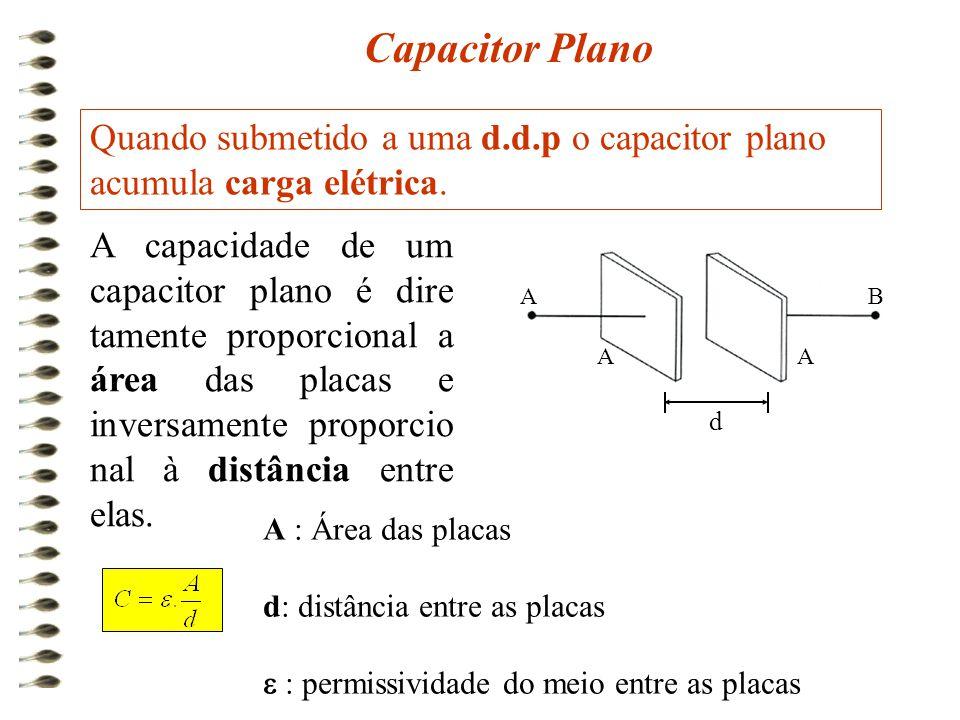 Capacitor Plano Quando submetido a uma d.d.p o capacitor plano acumula carga elétrica.