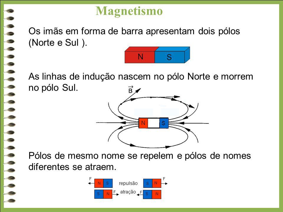 Magnetismo Os imãs em forma de barra apresentam dois pólos (Norte e Sul ). As linhas de indução nascem no pólo Norte e morrem no pólo Sul.