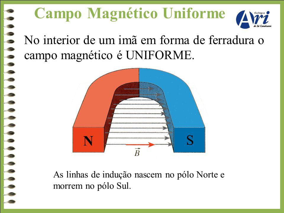 Campo Magnético Uniforme