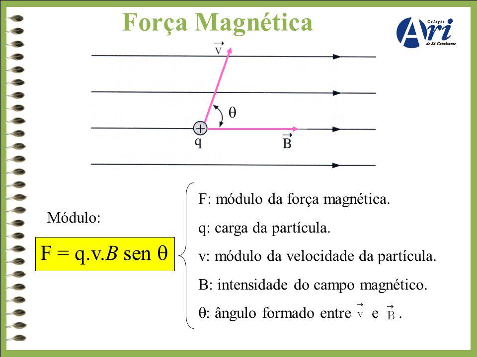 Força Magnética F = q.v.B sen   + F: módulo da força magnética.