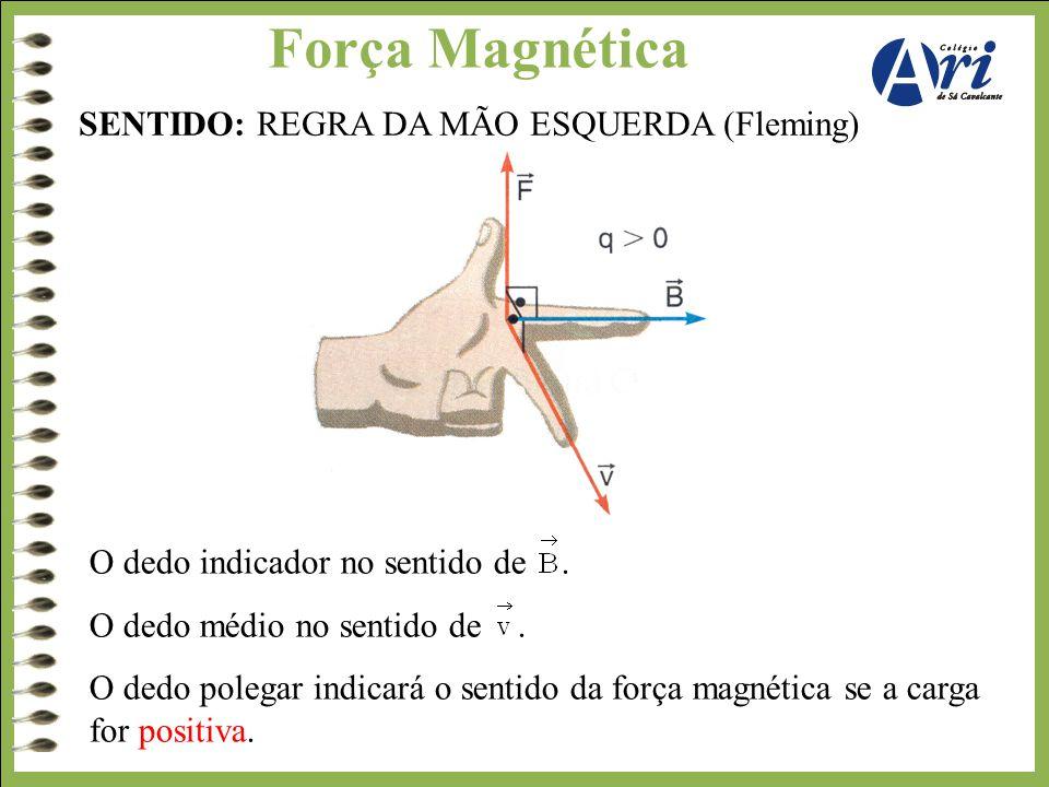 Força Magnética SENTIDO: REGRA DA MÃO ESQUERDA (Fleming)