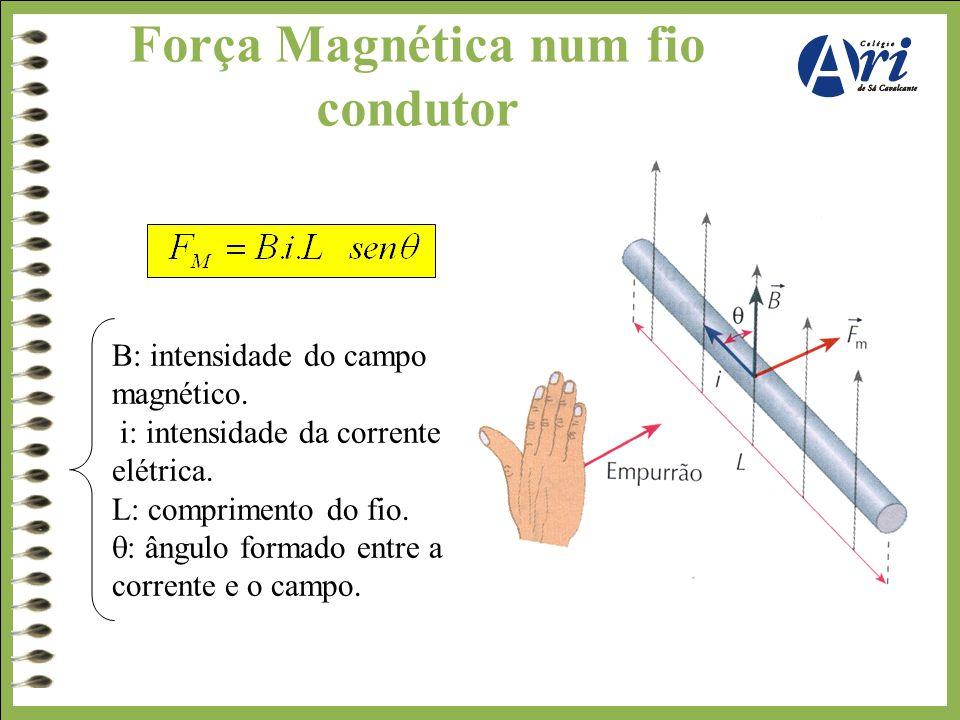 Força Magnética num fio condutor