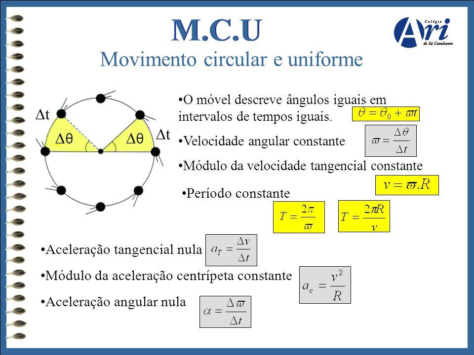 M.C.U Movimento circular e uniforme t t θ θ Período constante