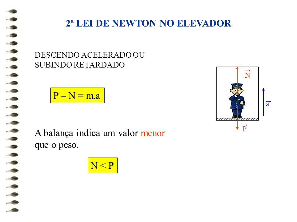 2ª LEI DE NEWTON NO ELEVADOR