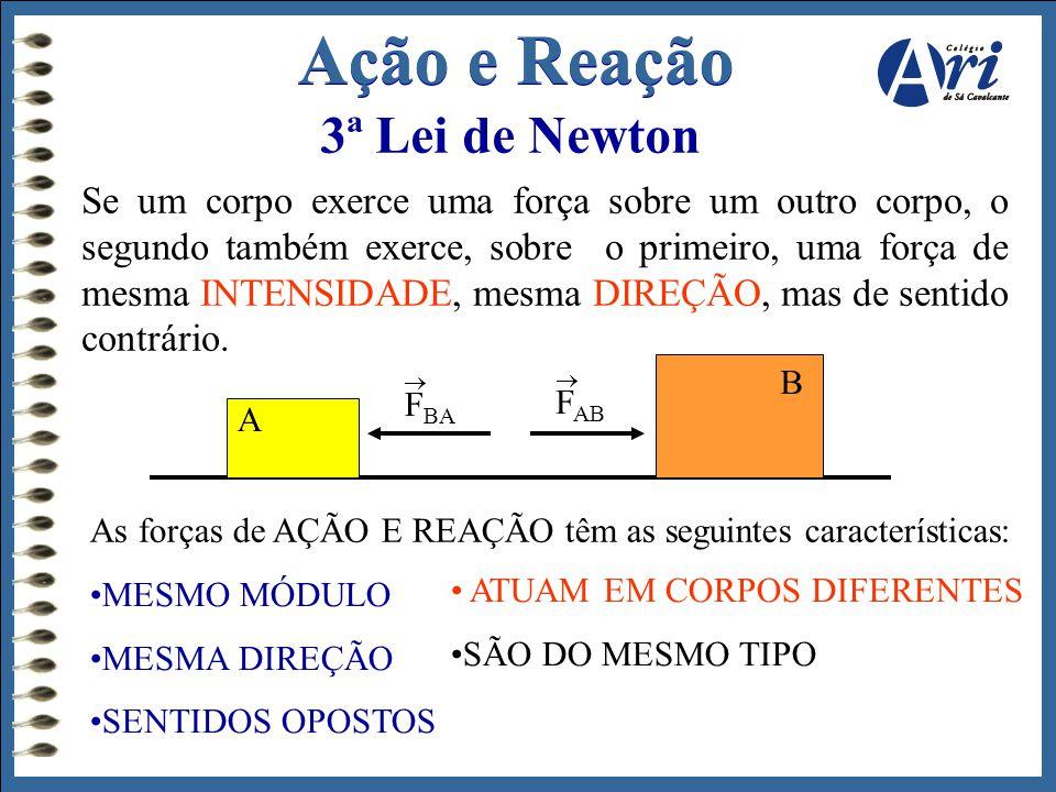 Ação e Reação 3ª Lei de Newton