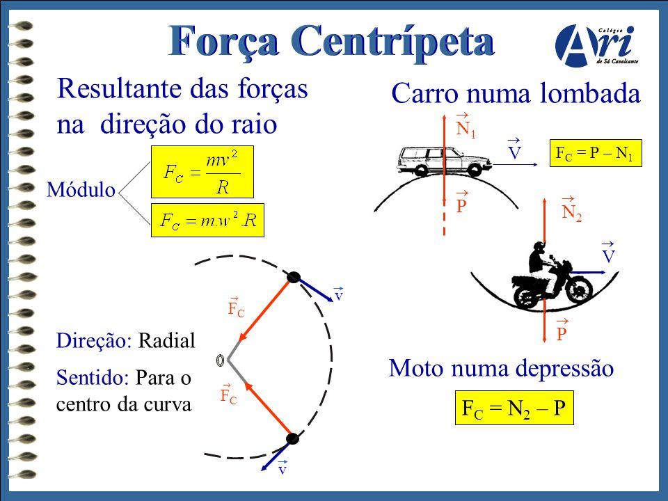 Força Centrípeta Resultante das forças na direção do raio