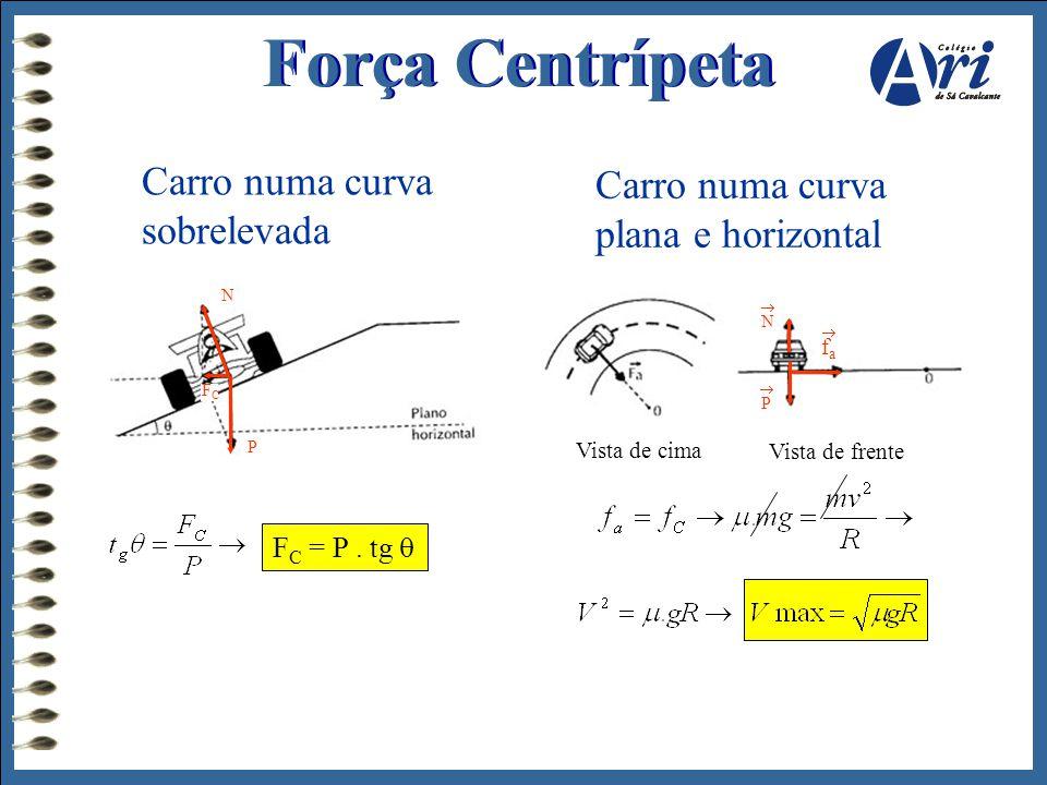 Força Centrípeta Carro numa curva sobrelevada