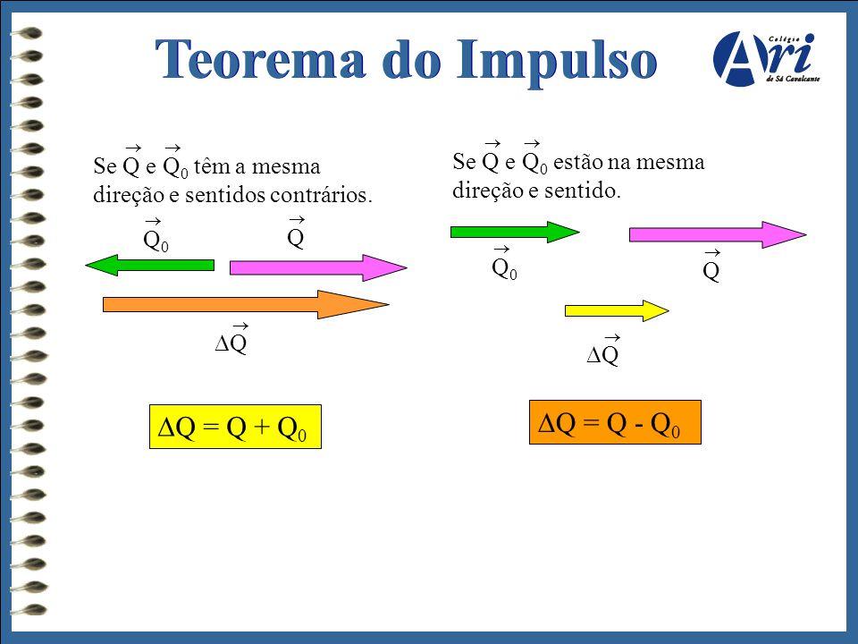 Teorema do Impulso Q = Q - Q0 Q = Q + Q0