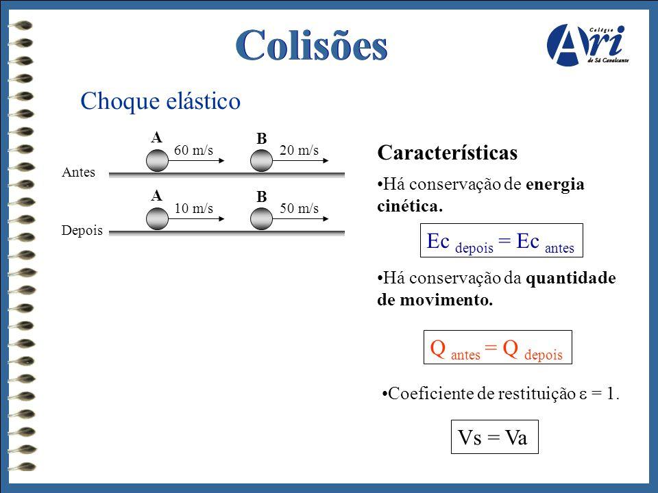 Colisões Choque elástico Características Ec depois = Ec antes