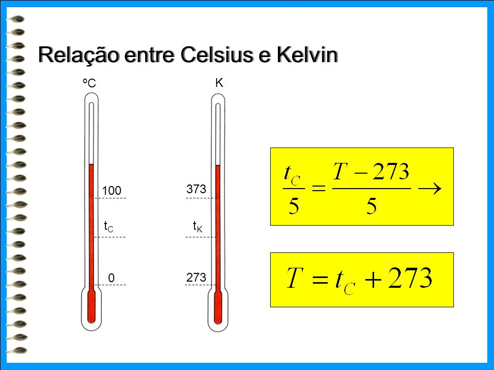 Relação entre Celsius e Kelvin