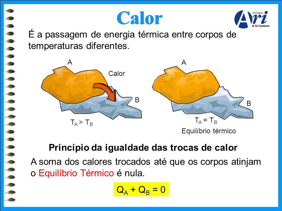 Princípio da igualdade das trocas de calor