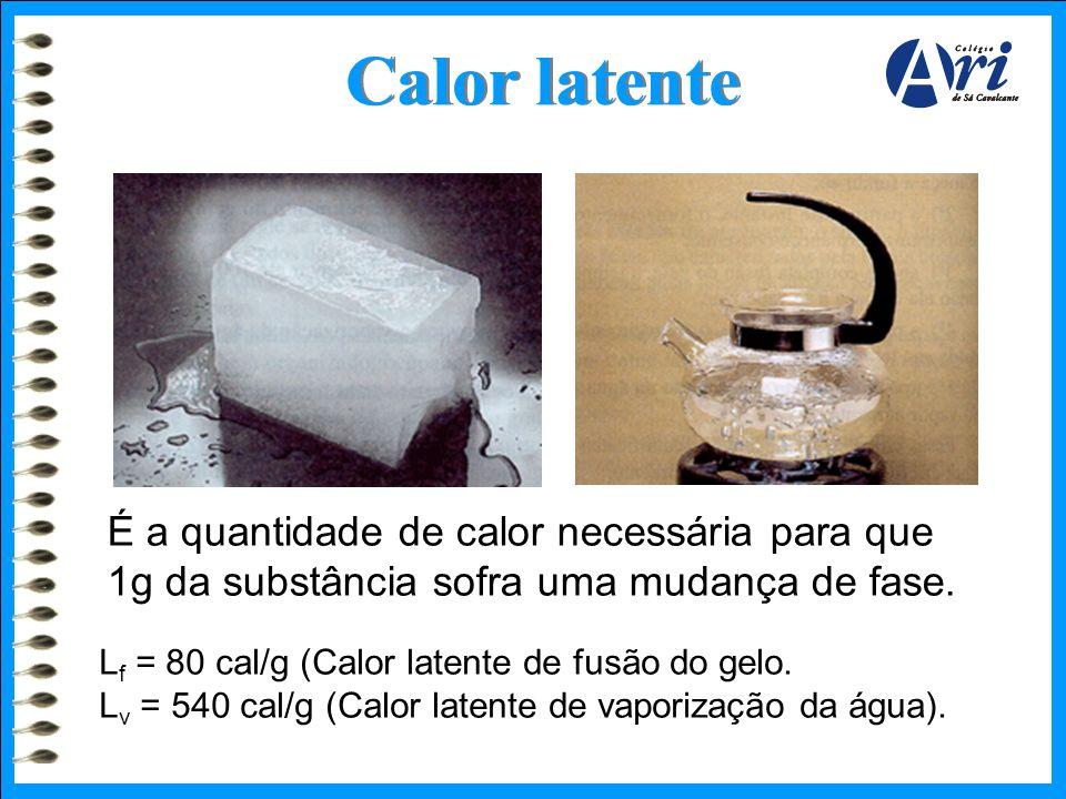 Calor latente É a quantidade de calor necessária para que 1g da substância sofra uma mudança de fase.