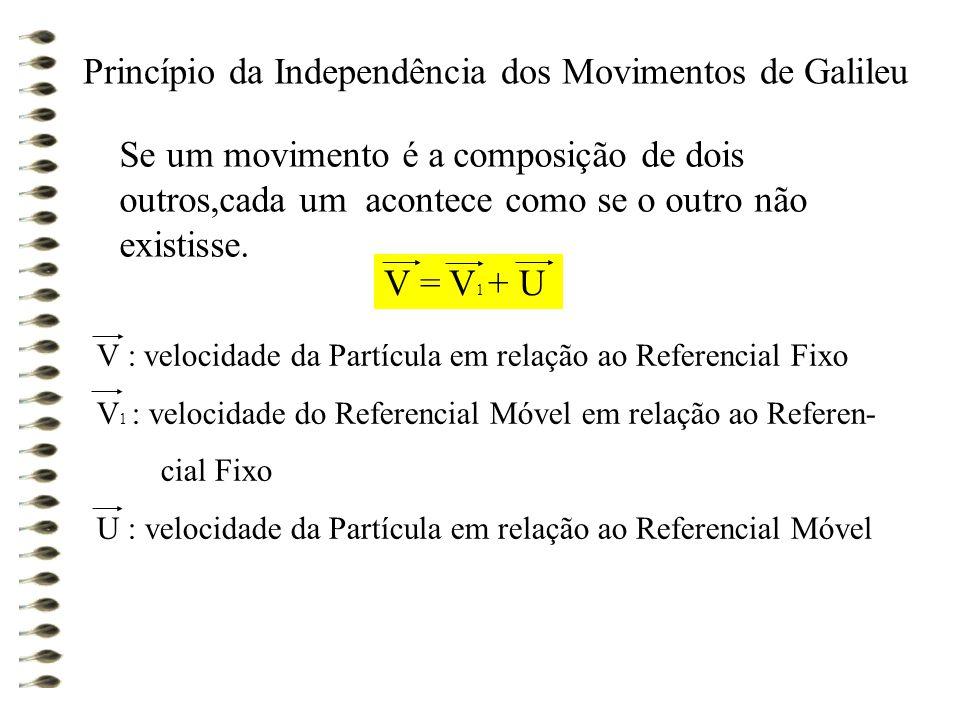 Princípio da Independência dos Movimentos de Galileu