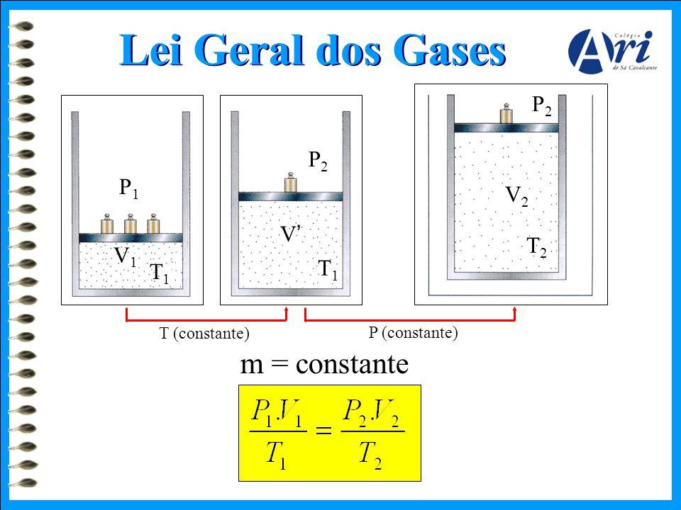Lei Geral dos Gases m = constante P2 P2 P1 V2 V' T2 V1 T1 T1