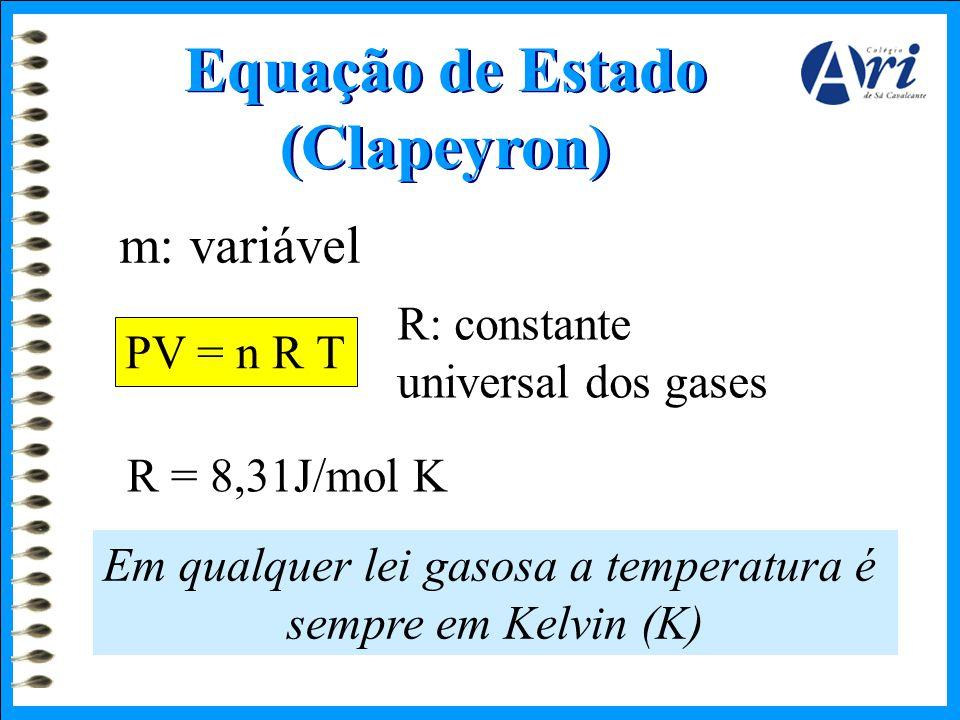Equação de Estado (Clapeyron)