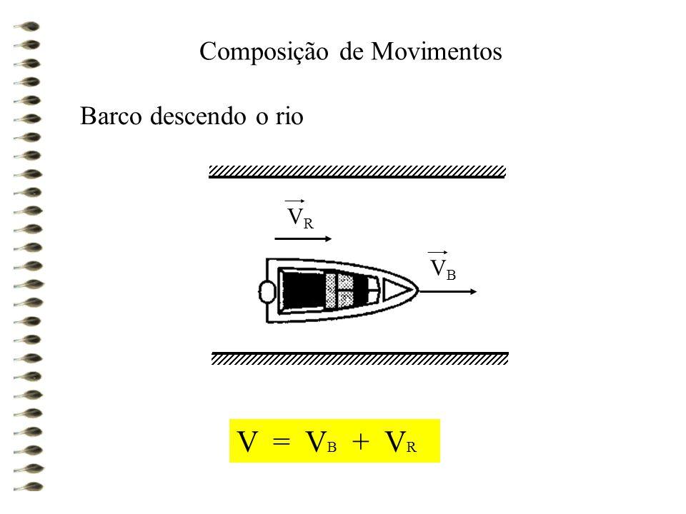 Composição de Movimentos