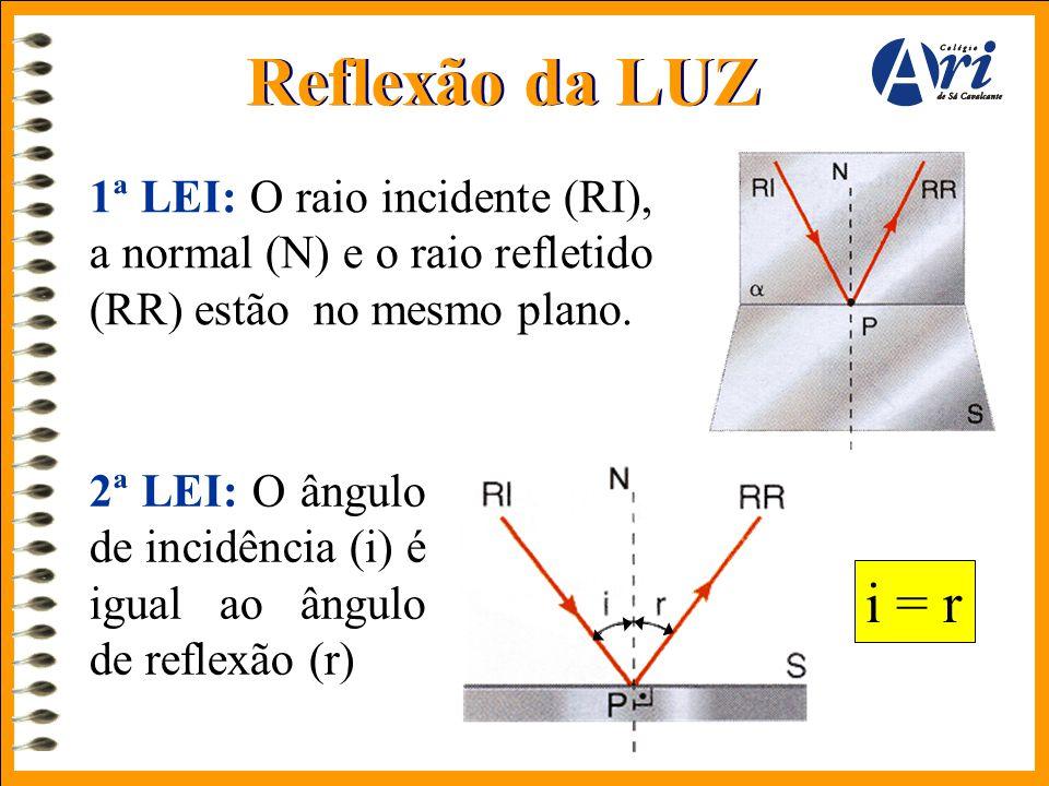 Reflexão da LUZ 1ª LEI: O raio incidente (RI), a normal (N) e o raio refletido (RR) estão no mesmo plano.