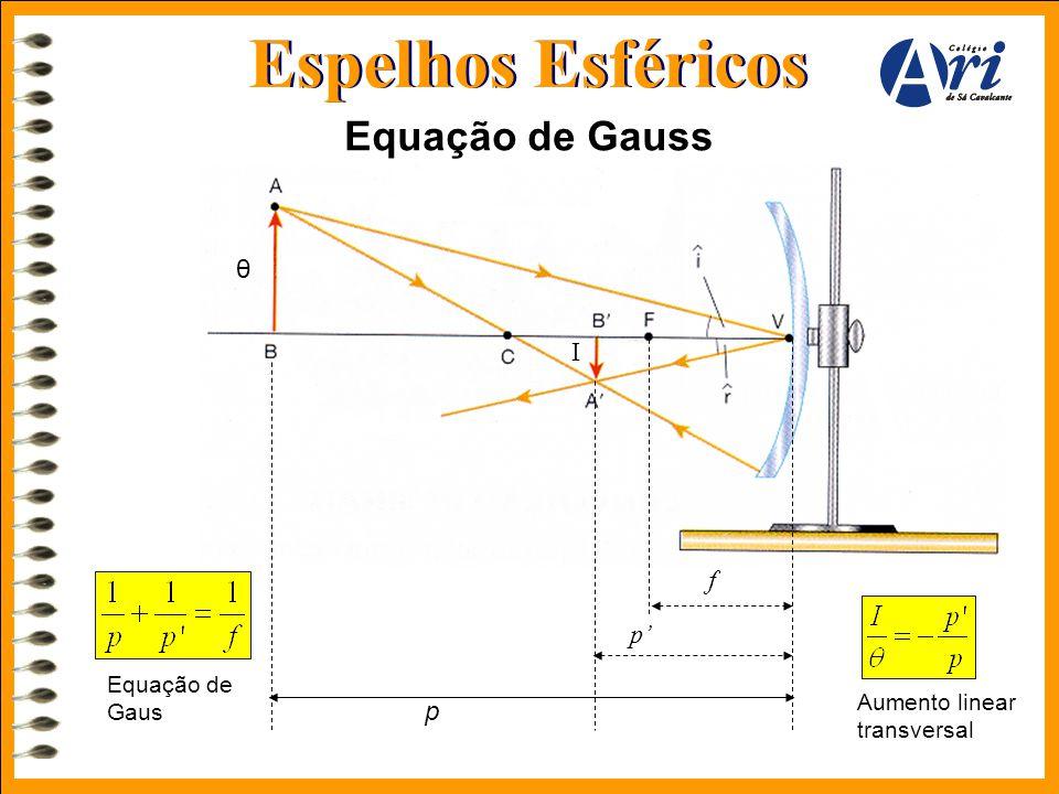 Espelhos Esféricos Equação de Gauss θ I f p' p Equação de Gaus