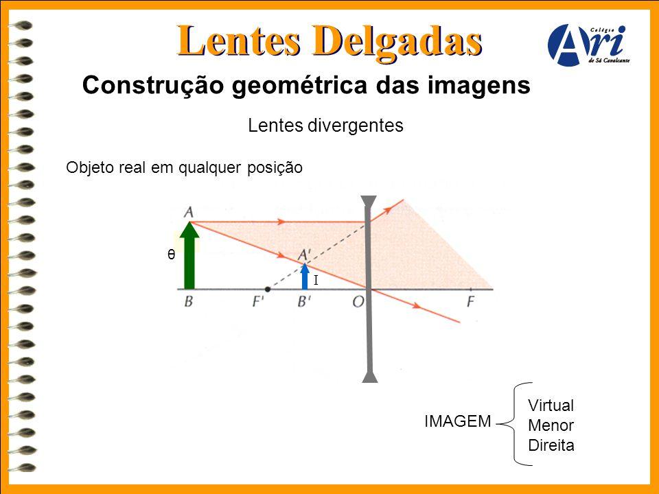 Lentes Delgadas Construção geométrica das imagens Lentes divergentes