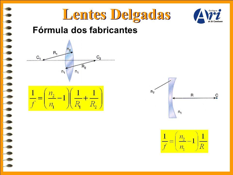 Lentes Delgadas Fórmula dos fabricantes n2