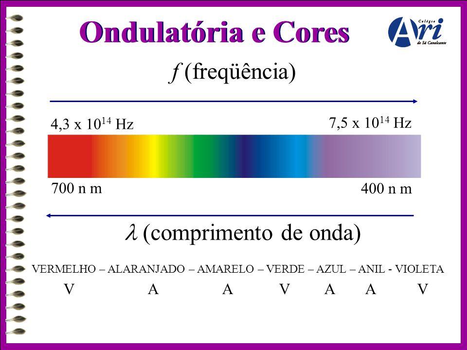 Ondulatória e Cores f (freqüência)  (comprimento de onda)