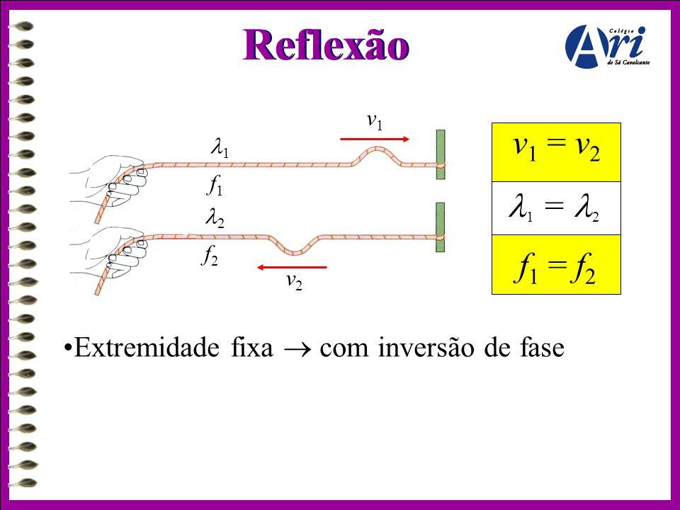 Reflexão v1 v1 = v2 1 f1 1 = 2 2 f2 f1 = f2 v2 Extremidade fixa  com inversão de fase