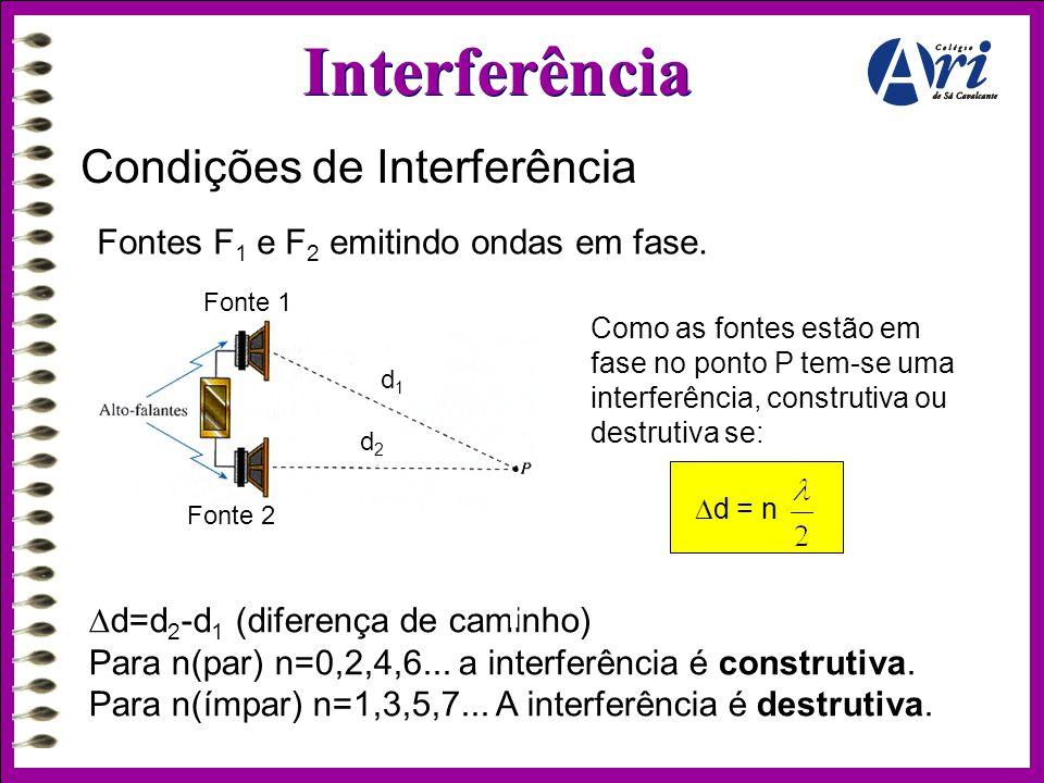 Interferência Condições de Interferência